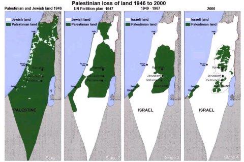 Wilayah Palestin dulu-kini